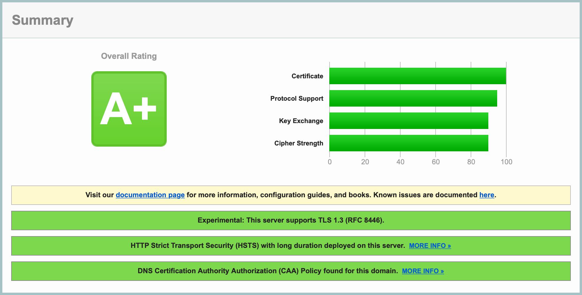 SSL Server Test.png
